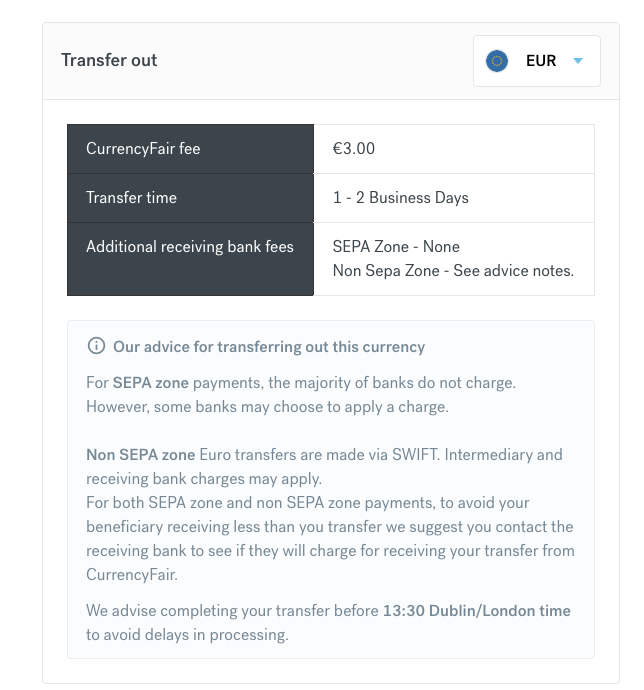 transfer out EUR from CurrencyFair details