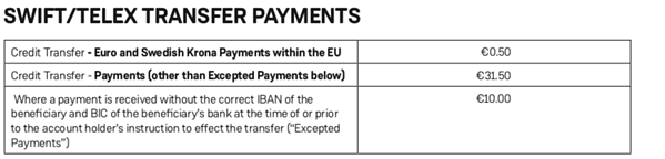 PTSB fees transfers
