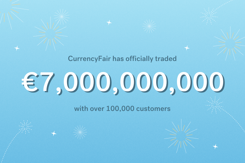Another CurrencyFair milestone: €7 billion traded