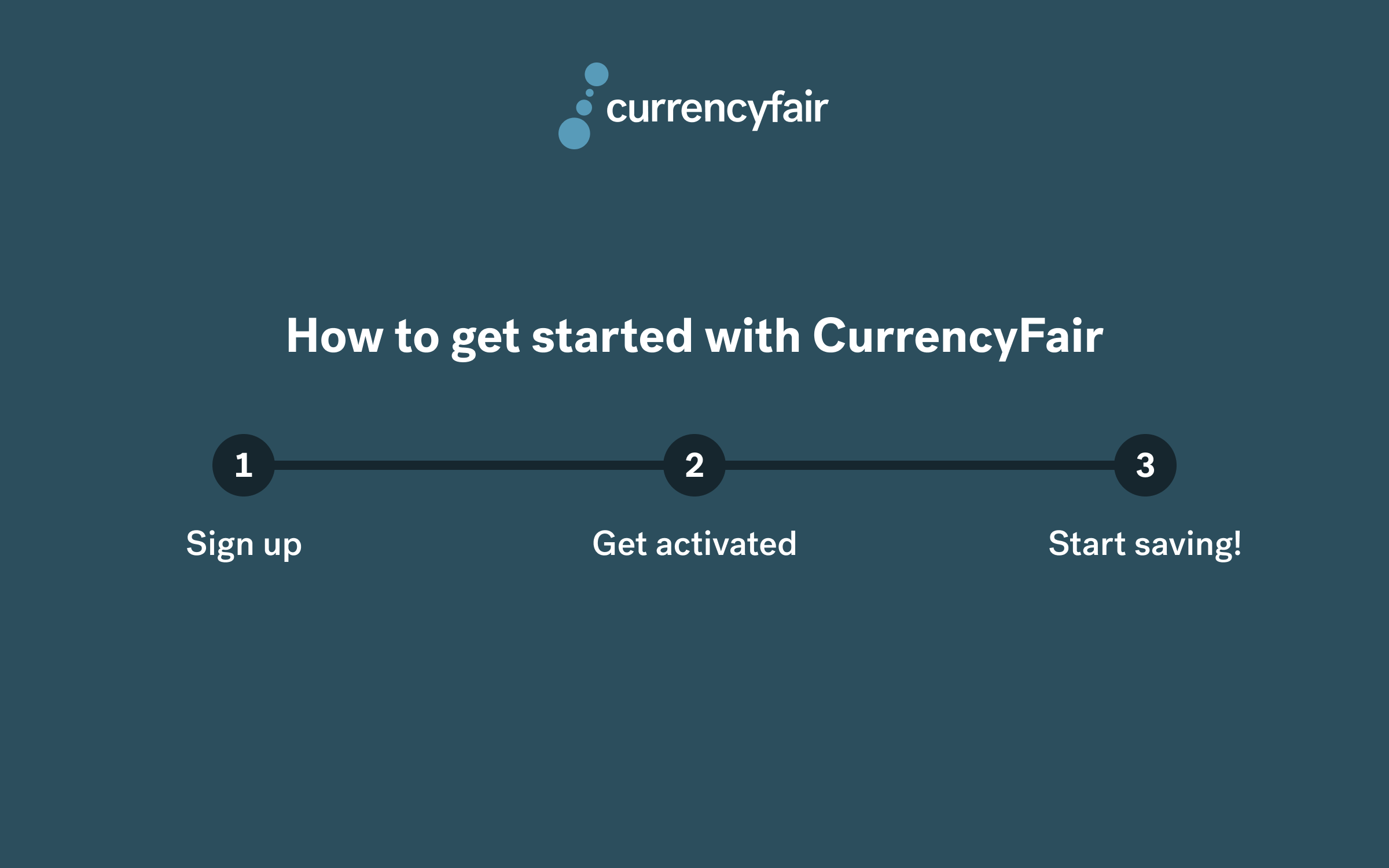 Guide to using a CurrencyFair personal account